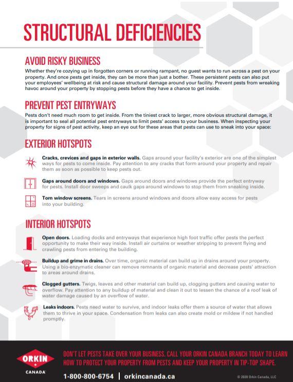 Tip sheet for pest hotspots