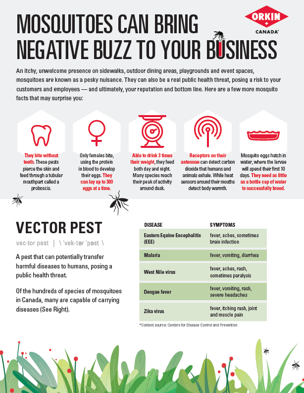 Commercial Mosquito Guide